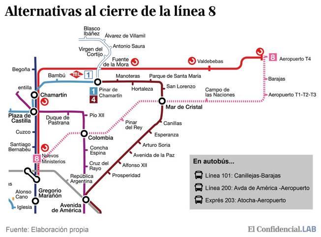 linea8mapa