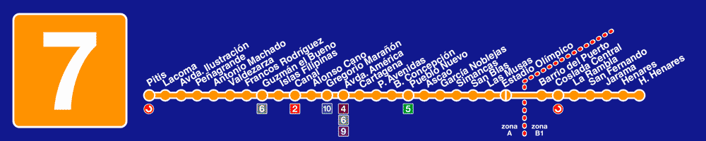Plano-linea-7-Metro-Madrid