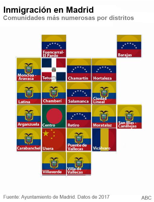 inmigracion-madrid-cuadrados