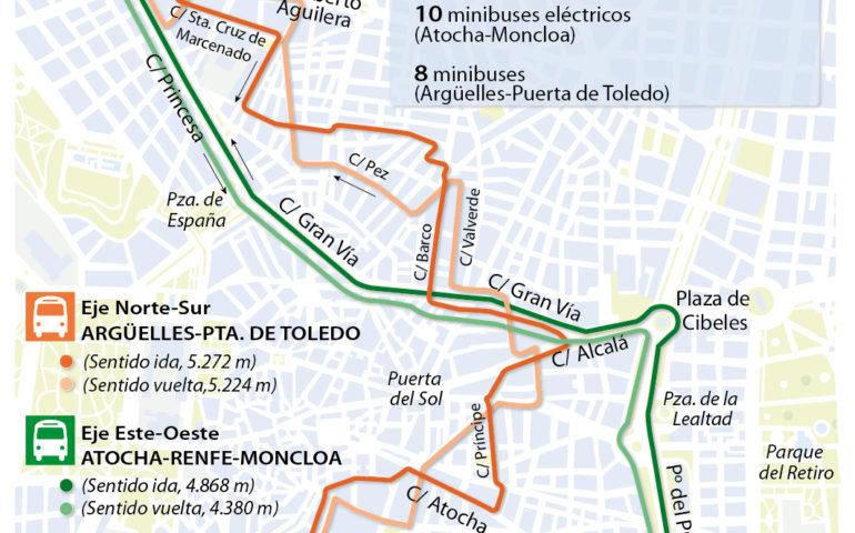 lineas-cero-autobuses