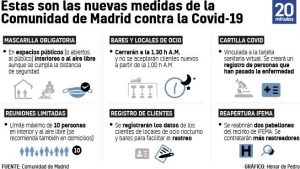 medidas-en-madrid-contra-el-coronavirus