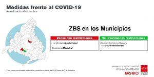 Zona7dec3