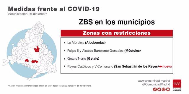 zonaDec2