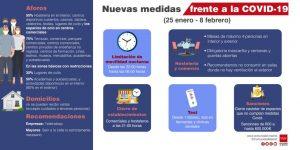 nuevas-medidas2021Feb