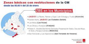 zona25En1